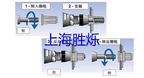 拉铆螺母安装过程示意图